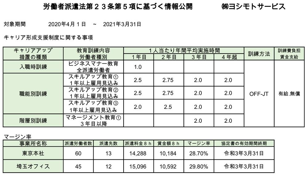 23-5koukai210202